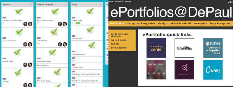 A graphic showing how DePaul University used Trello to organize their ePortfolio instructional web site.